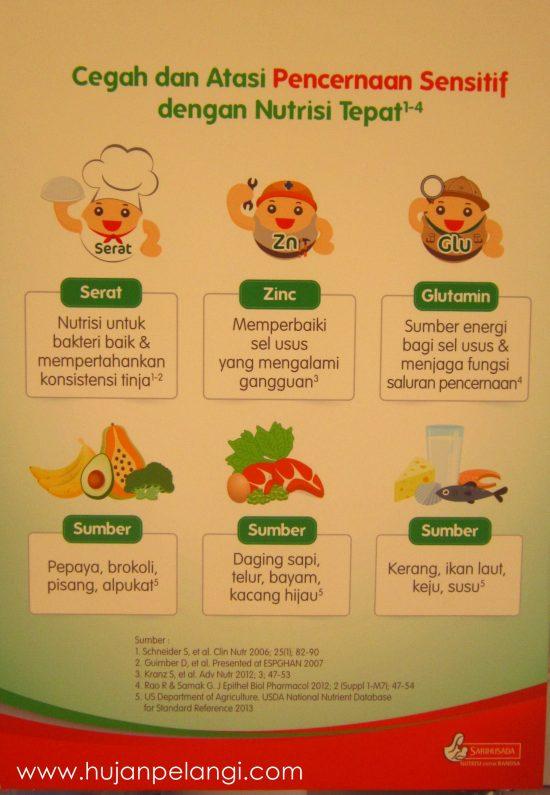 Nutrisi tepat untuk anak